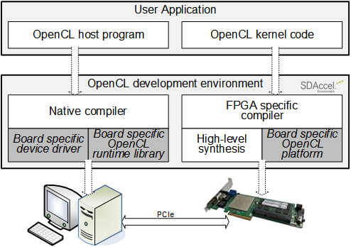 Future Design Systems